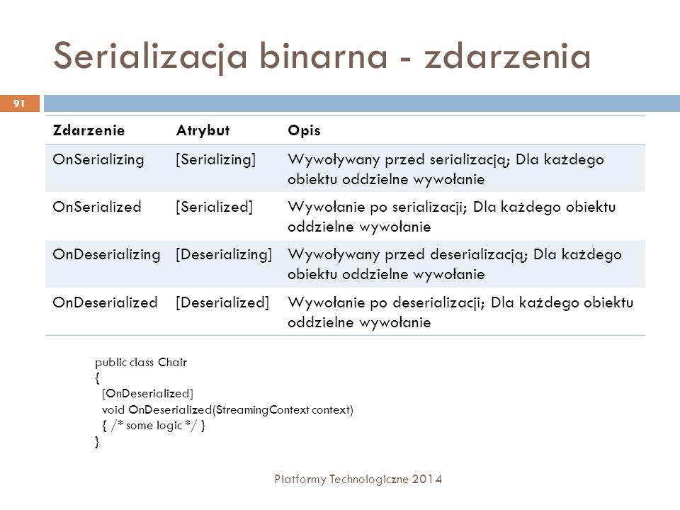 Serializacja binarna - zdarzenia