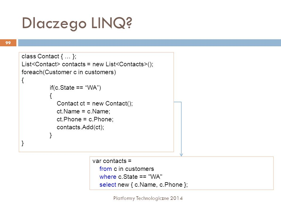 Dlaczego LINQ class Contact { … };