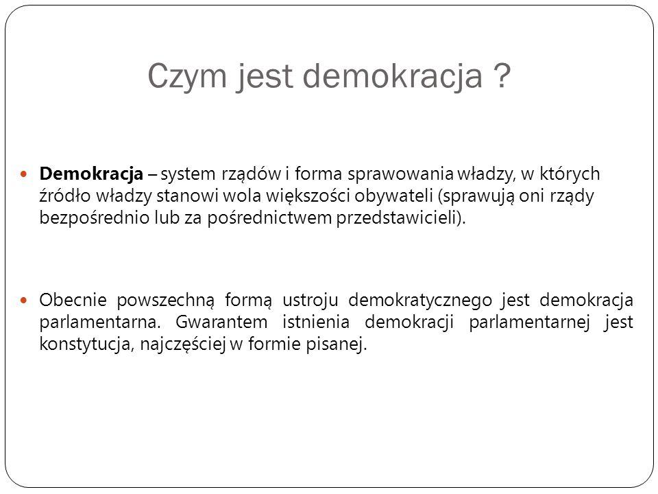 Czym jest demokracja