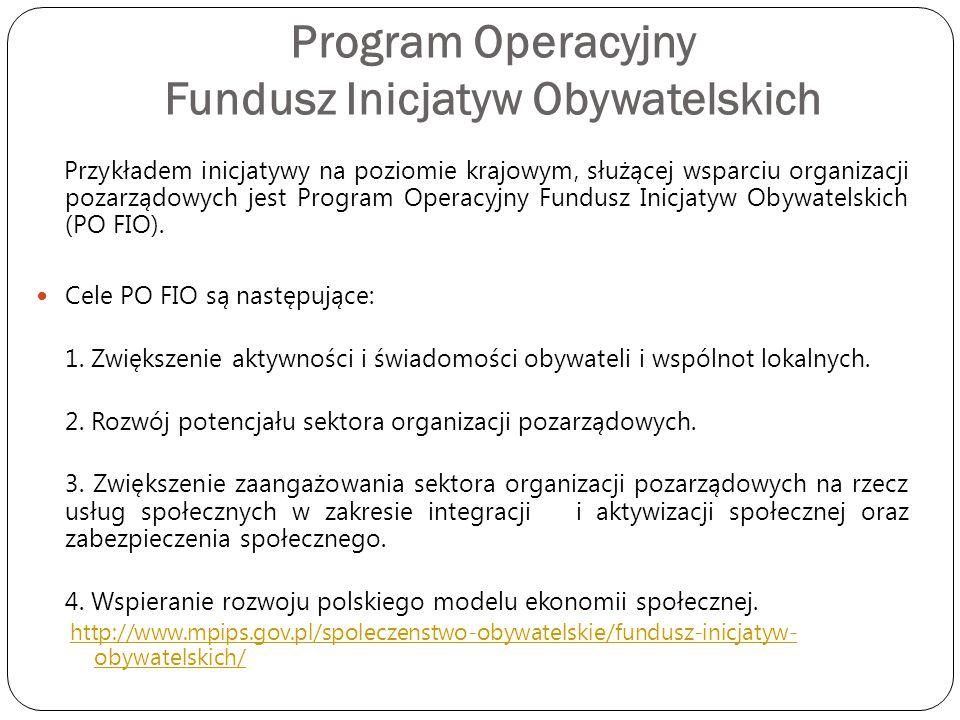 Program Operacyjny Fundusz Inicjatyw Obywatelskich