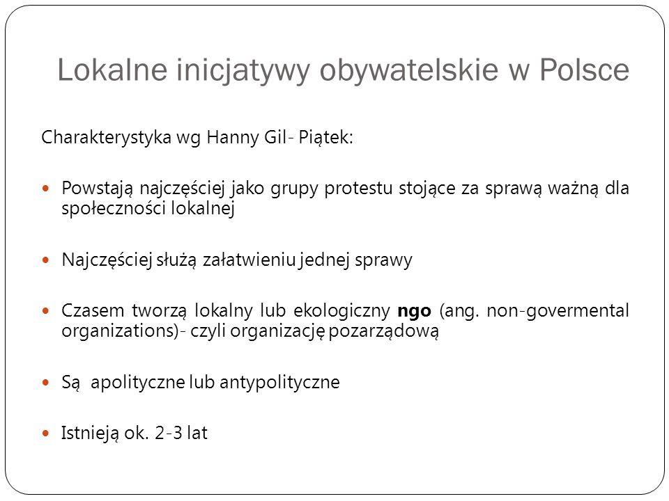 Lokalne inicjatywy obywatelskie w Polsce