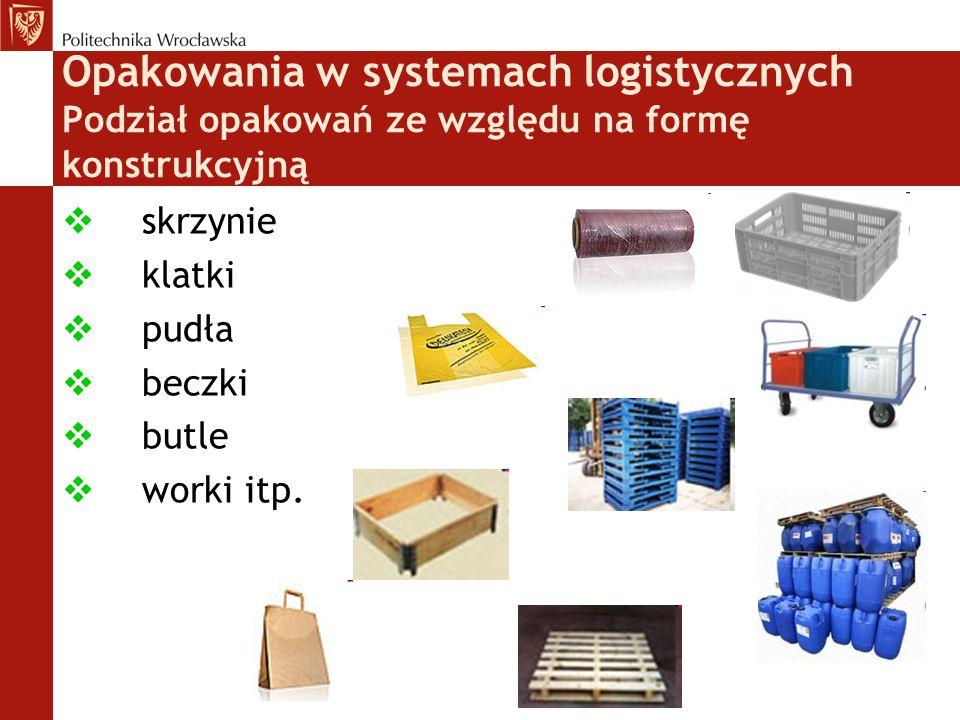 Opakowania w systemach logistycznych Podział opakowań ze względu na formę konstrukcyjną