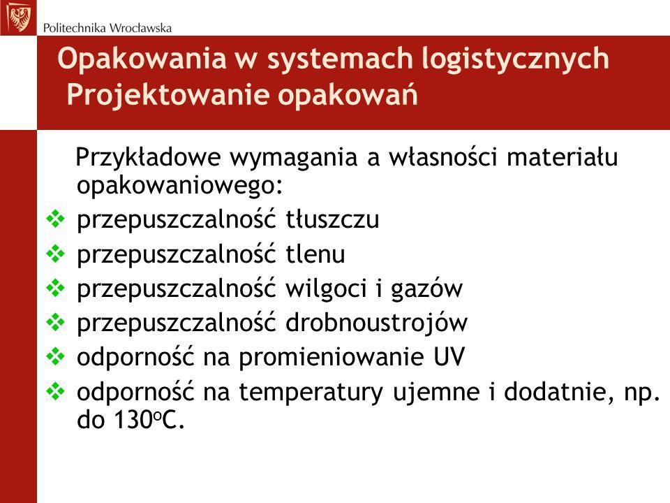 Opakowania w systemach logistycznych Projektowanie opakowań