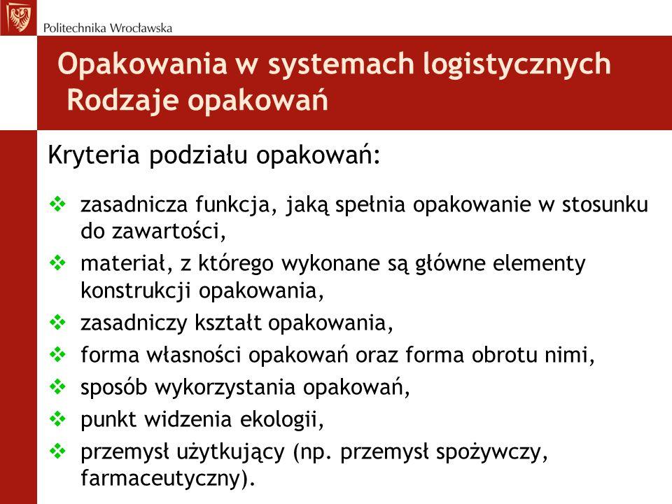 Opakowania w systemach logistycznych Rodzaje opakowań
