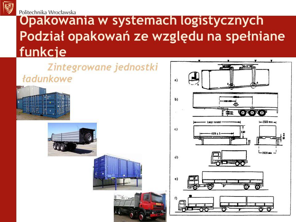 Opakowania w systemach logistycznych Podział opakowań ze względu na spełniane funkcje