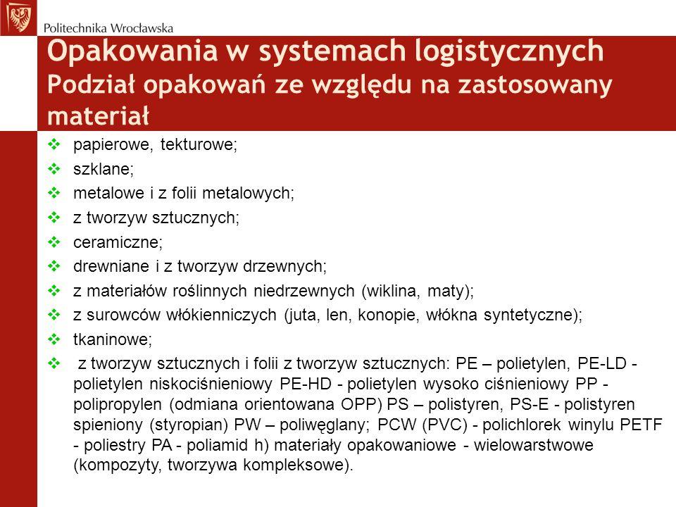 Opakowania w systemach logistycznych Podział opakowań ze względu na zastosowany materiał