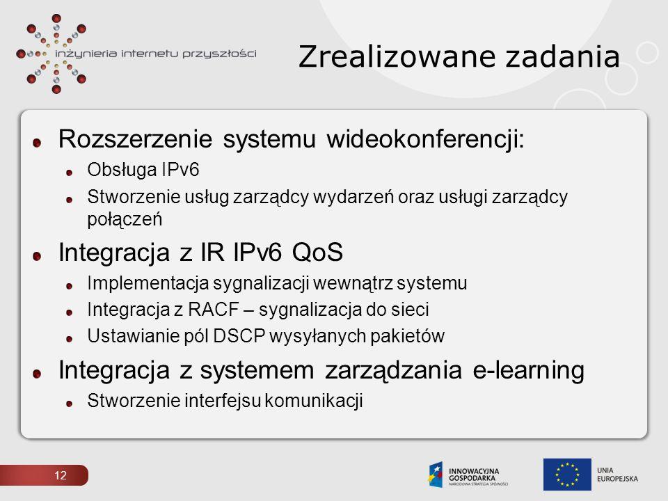 Zrealizowane zadania Rozszerzenie systemu wideokonferencji: