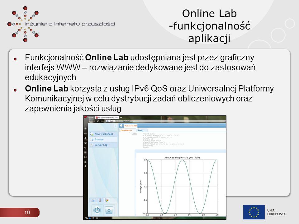 Online Lab -funkcjonalność aplikacji
