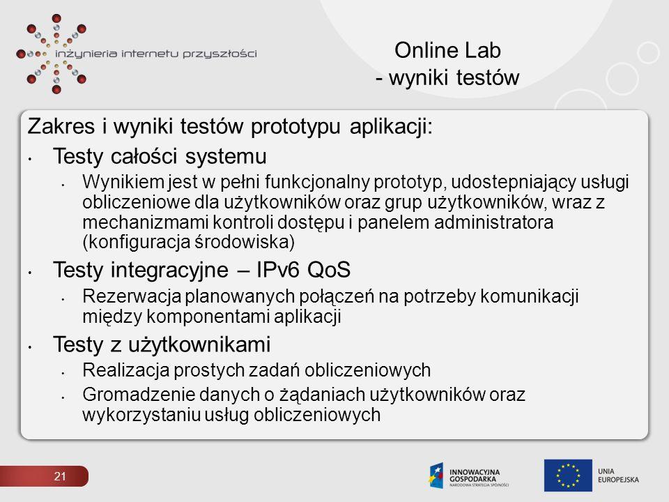 Online Lab - wyniki testów