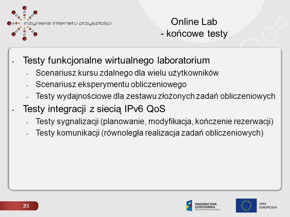 Online Lab - końcowe testy