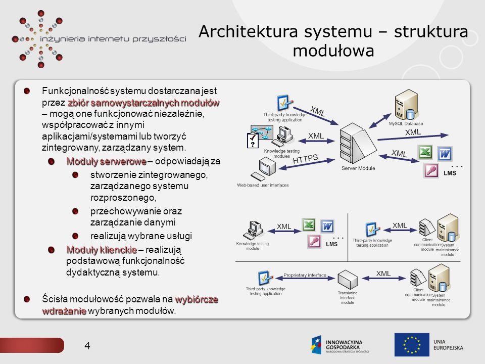 Architektura systemu – struktura modułowa