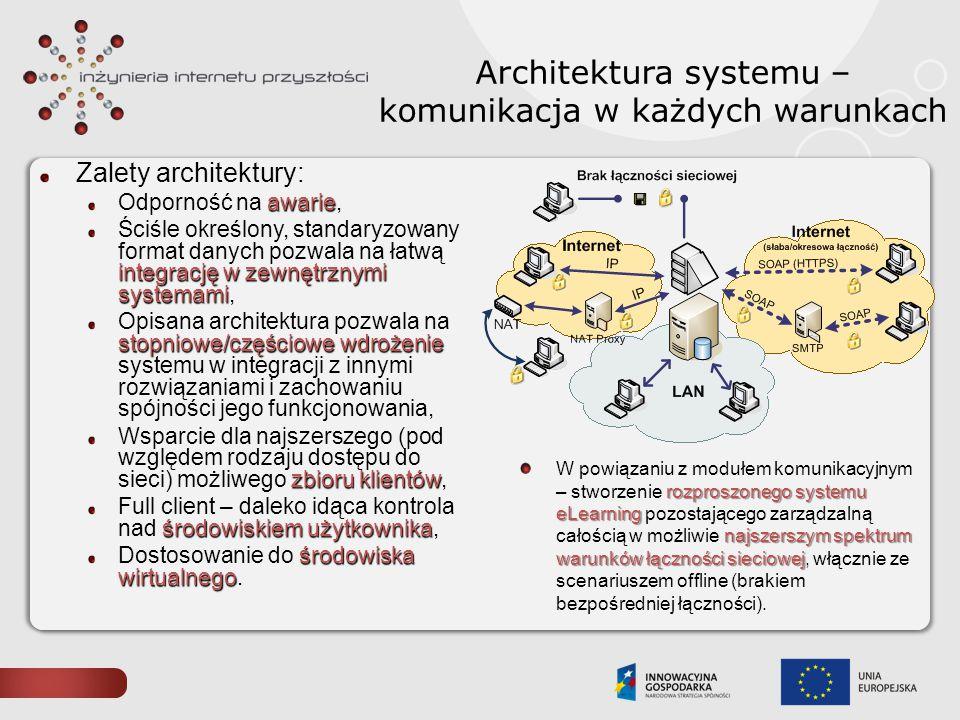 Architektura systemu – komunikacja w każdych warunkach