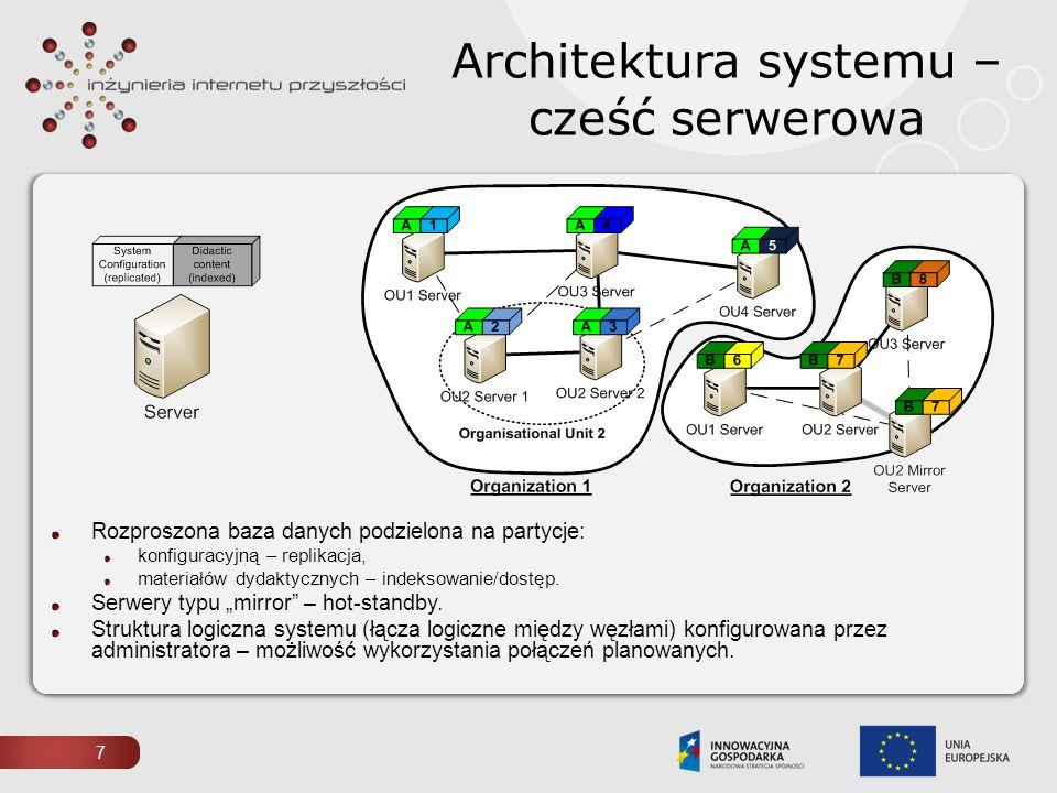 Architektura systemu – cześć serwerowa