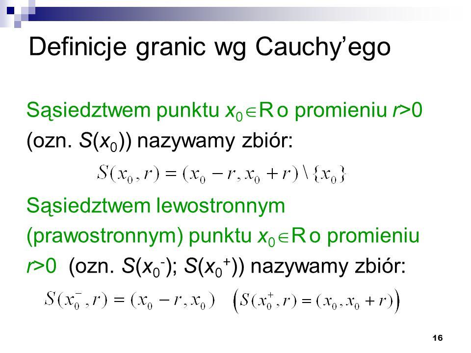 Definicje granic wg Cauchy'ego