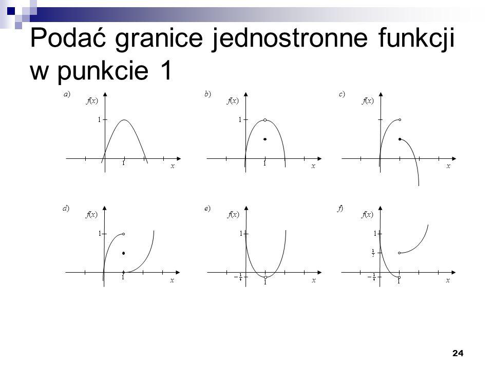 Podać granice jednostronne funkcji w punkcie 1