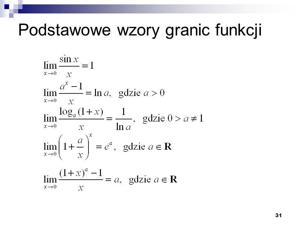 Podstawowe wzory granic funkcji