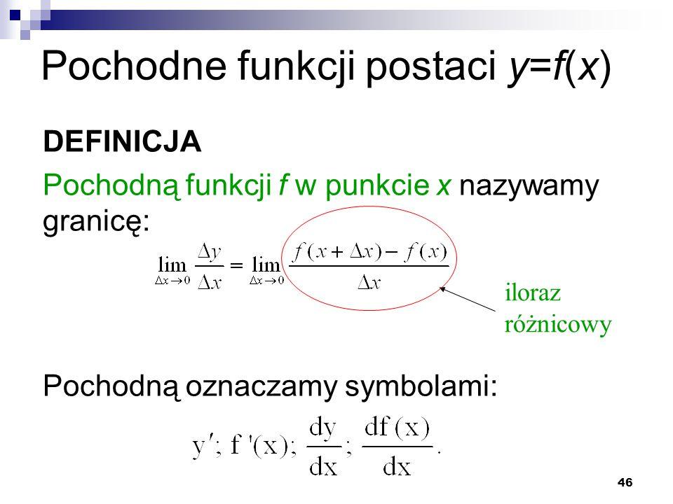 Pochodne funkcji postaci y=f(x)