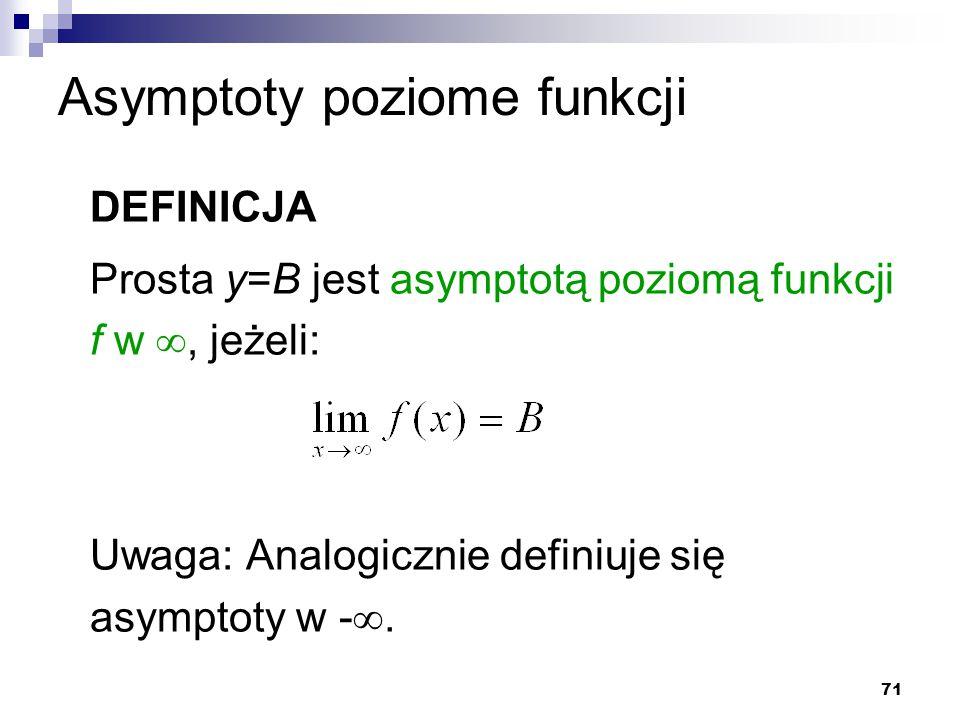 Asymptoty poziome funkcji