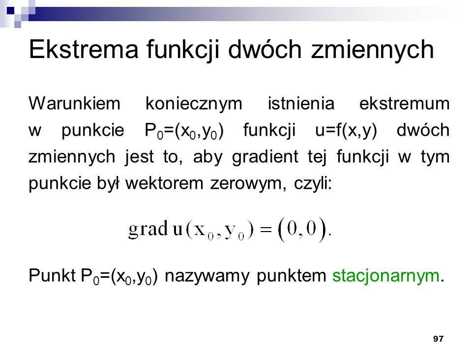 Ekstrema funkcji dwóch zmiennych