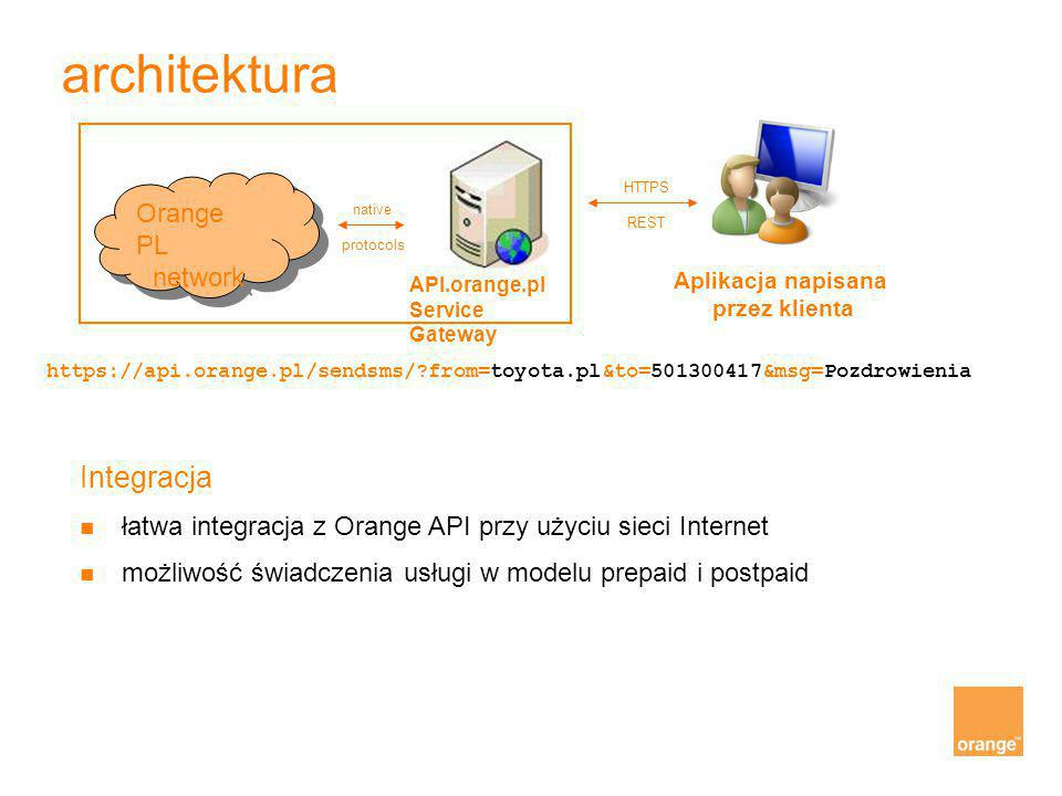 architektura Integracja Orange PL network