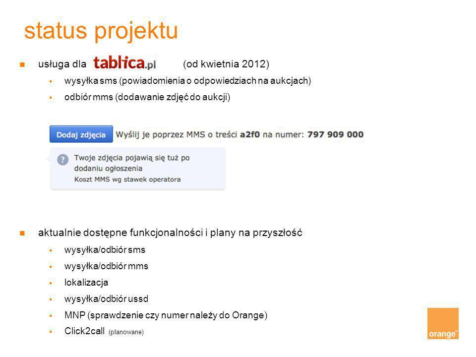 status projektu usługa dla tablica.pl (od kwietnia 2012)