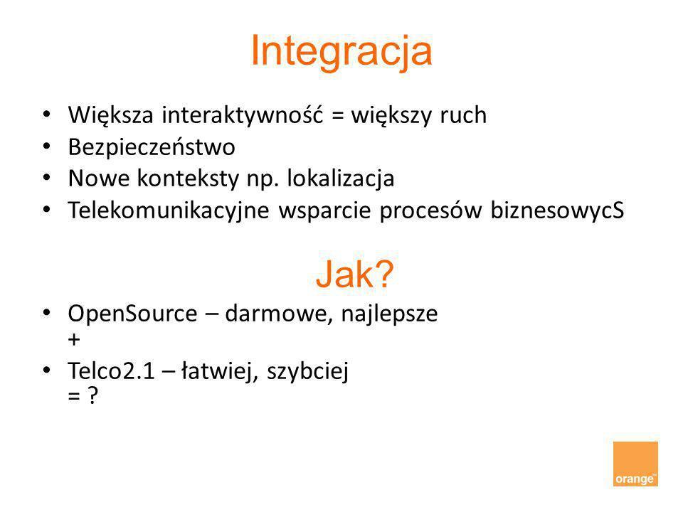 Integracja Większa interaktywność = większy ruch Bezpieczeństwo
