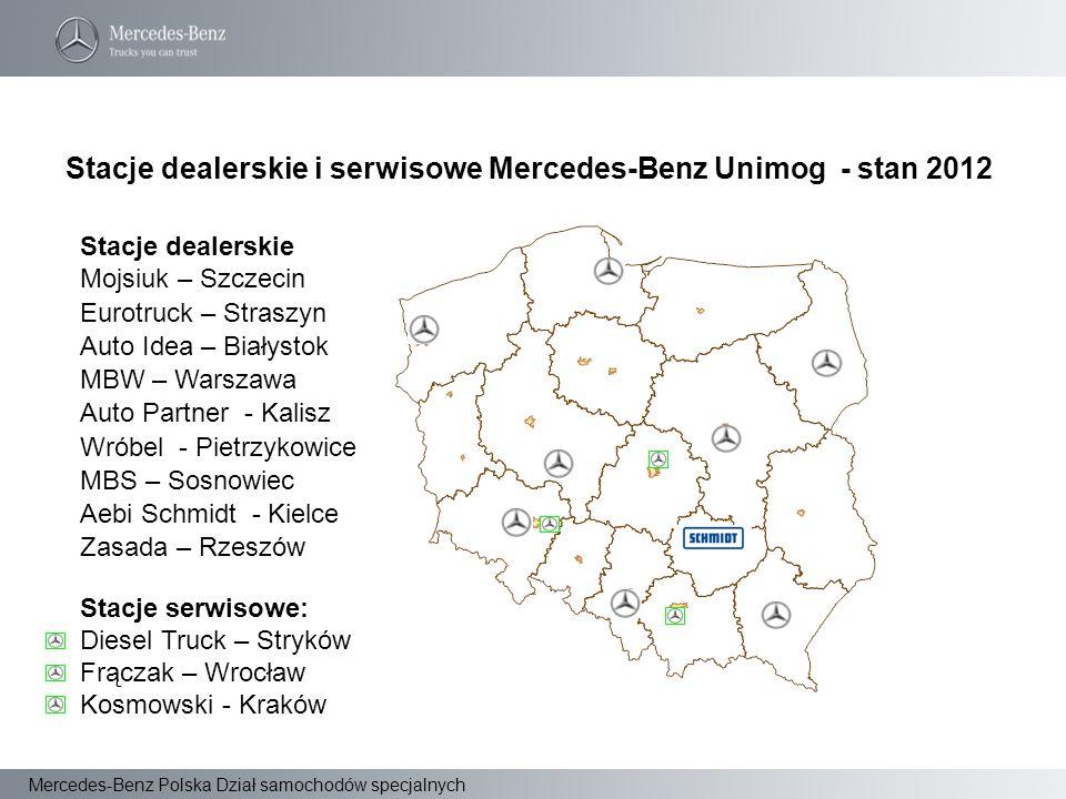 Stacje dealerskie i serwisowe Mercedes-Benz Unimog - stan 2012