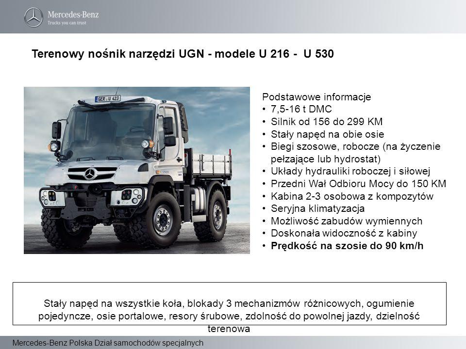 Terenowy nośnik narzędzi UGN - modele U 216 - U 530
