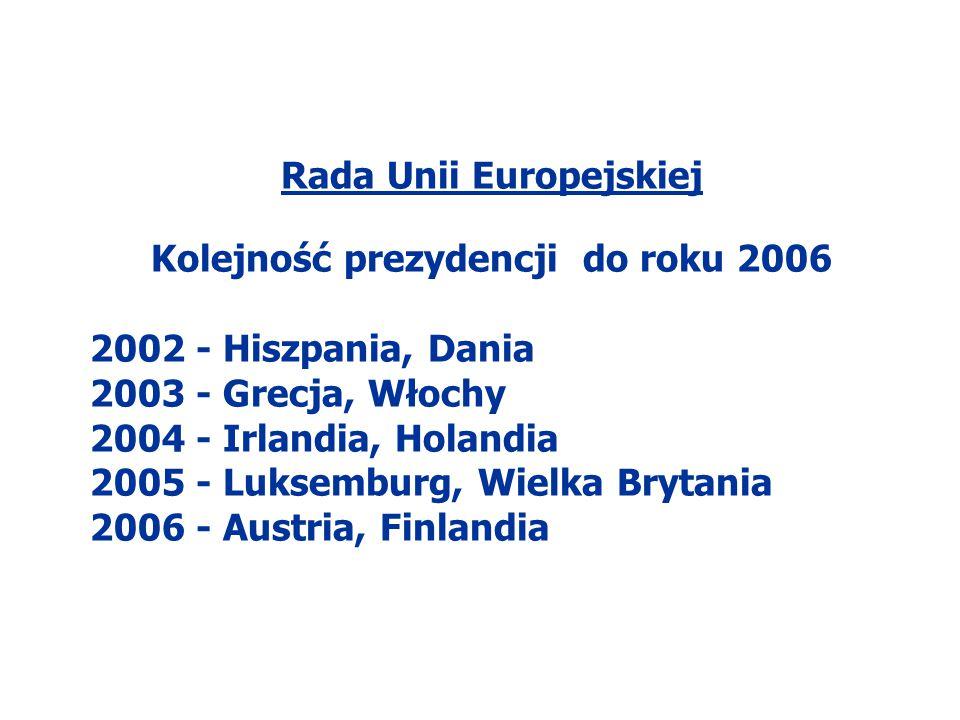 Rada Unii Europejskiej Kolejność prezydencji do roku 2006