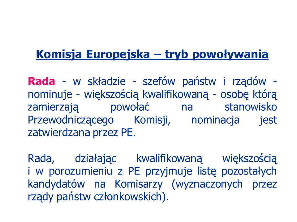 Komisja Europejska – tryb powoływania