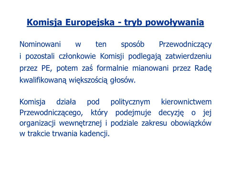 Komisja Europejska - tryb powoływania