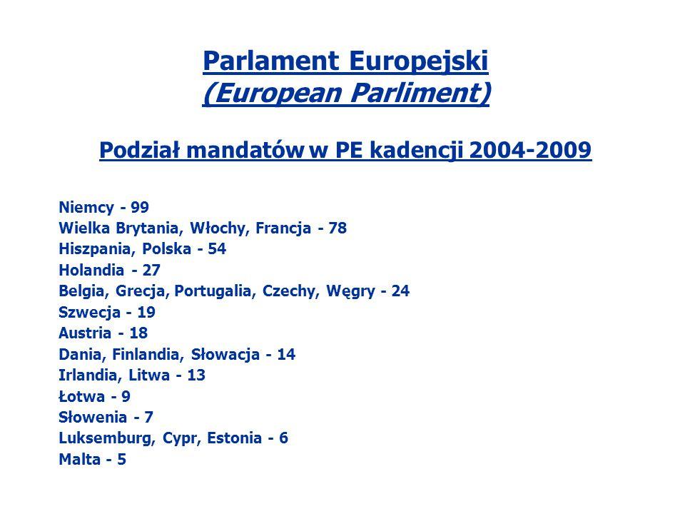 Podział mandatów w PE kadencji 2004-2009