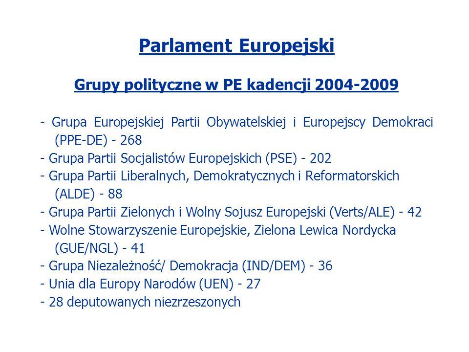 Grupy polityczne w PE kadencji 2004-2009