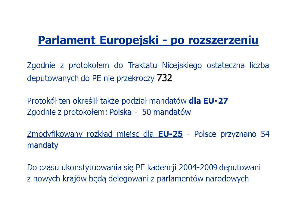 Parlament Europejski - po rozszerzeniu