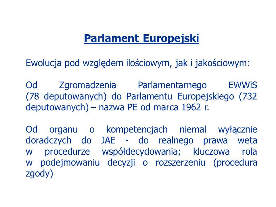 Parlament Europejski Ewolucja pod względem ilościowym, jak i jakościowym: