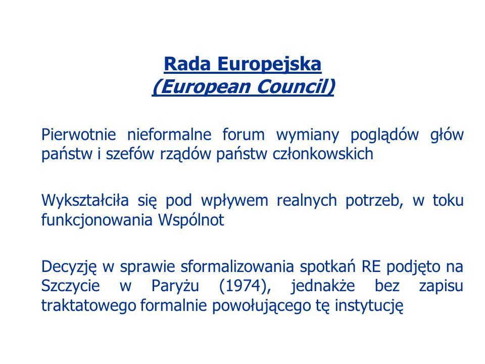 Rada Europejska (European Council)