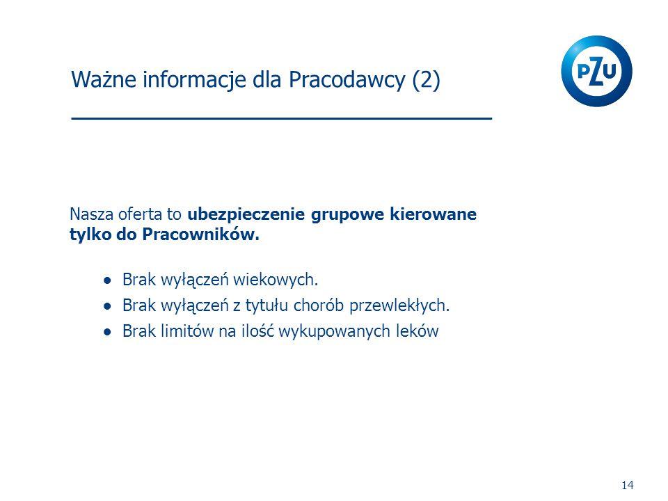 Ważne informacje dla Pracodawcy (2)