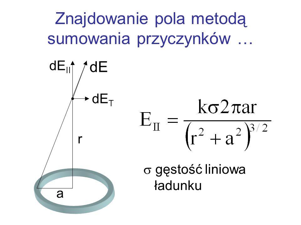 Znajdowanie pola metodą sumowania przyczynków …