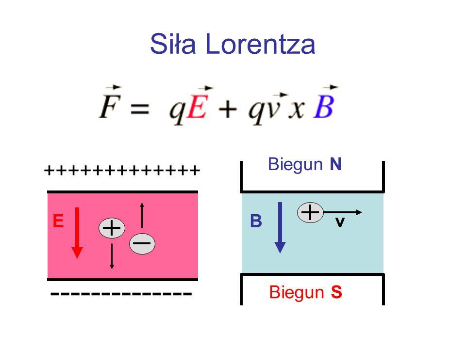 Siła Lorentza E B v Biegun N Biegun S +++++++++++++ --------------