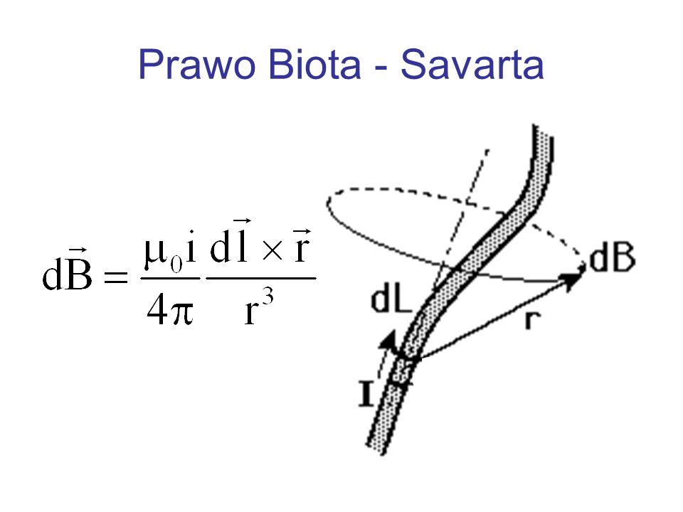 Prawo Biota - Savarta