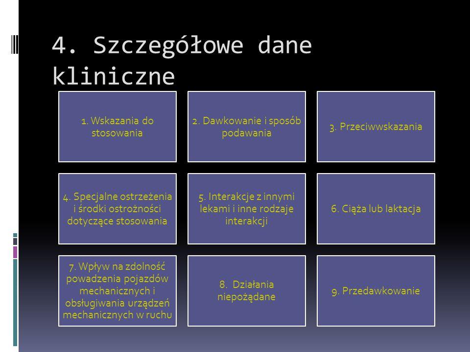 4. Szczegółowe dane kliniczne