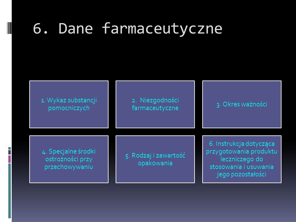 6. Dane farmaceutyczne 1. Wykaz substancji pomocniczych