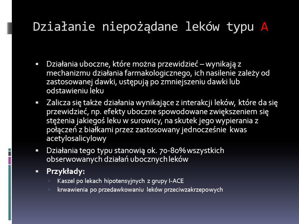 Działanie niepożądane leków typu A