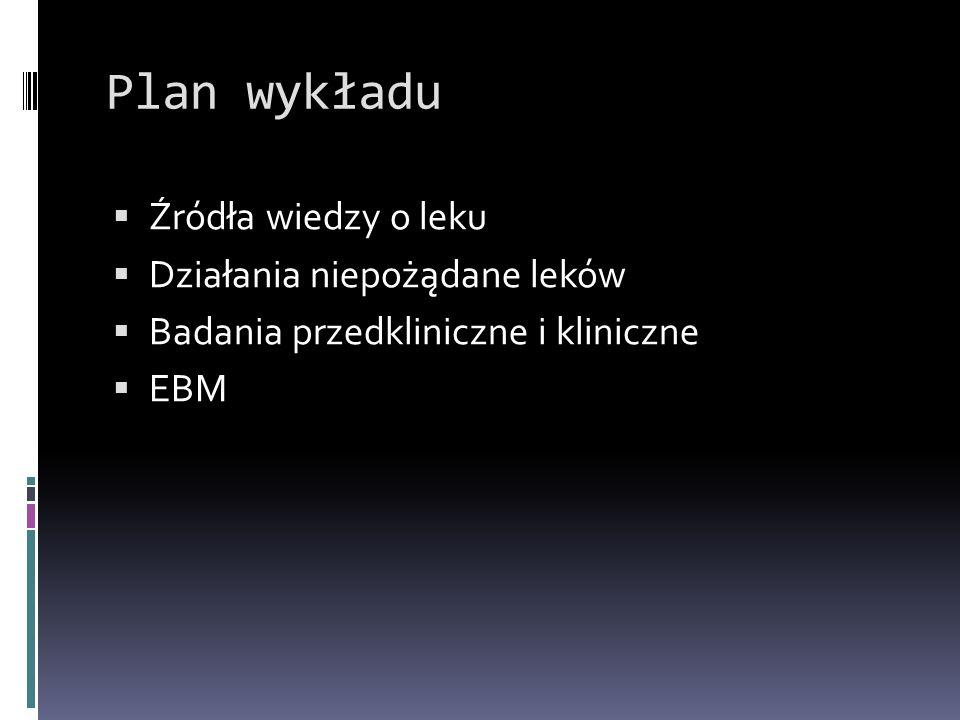 Plan wykładu Źródła wiedzy o leku Działania niepożądane leków