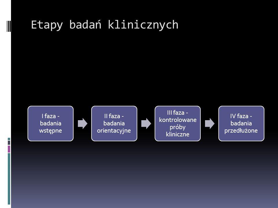 Etapy badań klinicznych