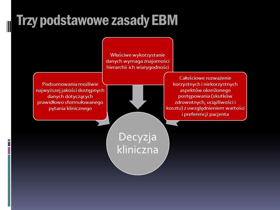 Trzy podstawowe zasady EBM