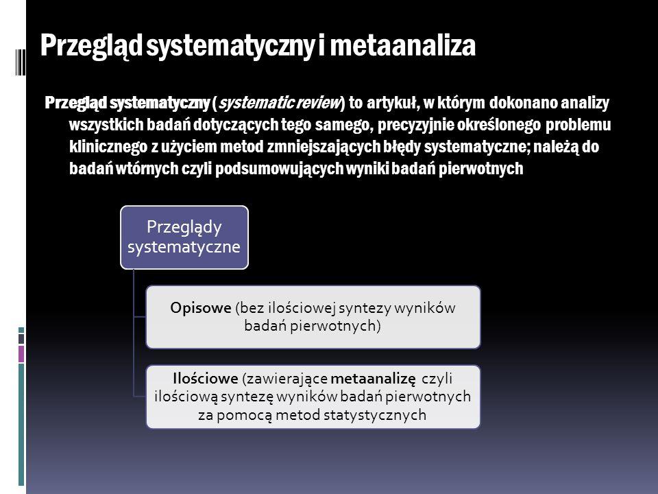 Przegląd systematyczny i metaanaliza