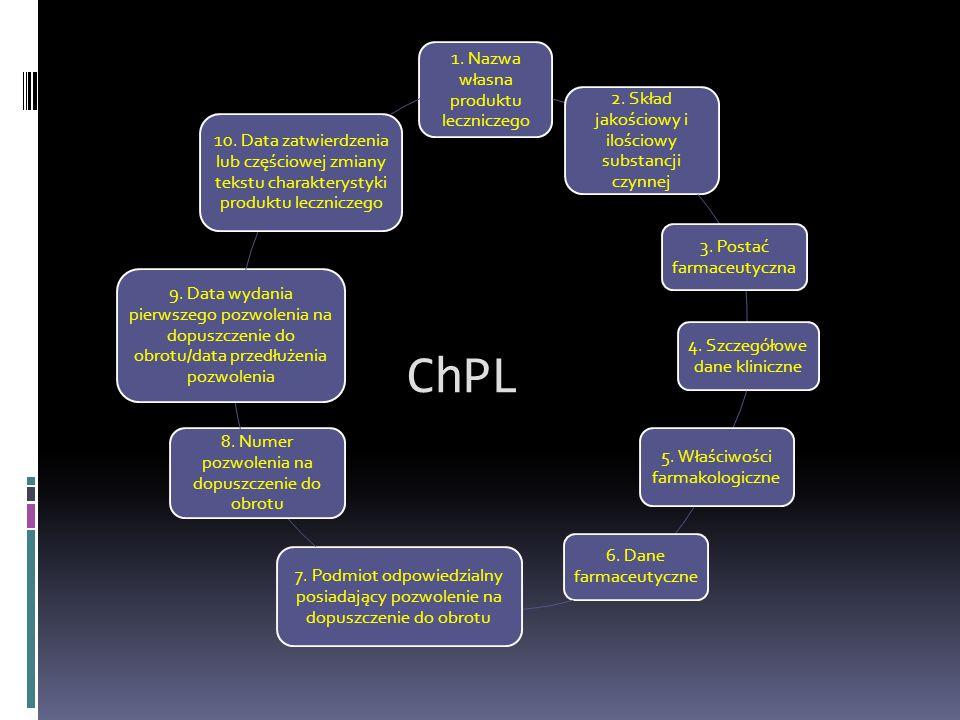 ChPL 1. Nazwa własna produktu leczniczego
