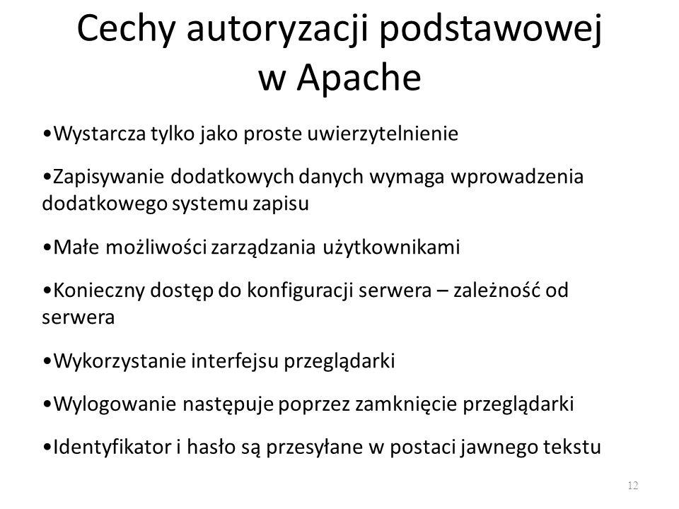 Cechy autoryzacji podstawowej w Apache