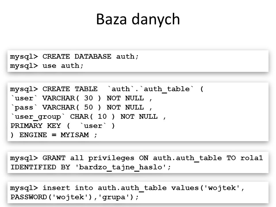 Baza danych mysql> CREATE DATABASE auth; mysql> use auth;